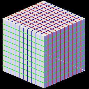 limite élastique de l'acier s235