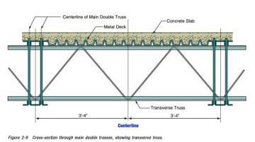 Robot Structural Analysis Build A Deck